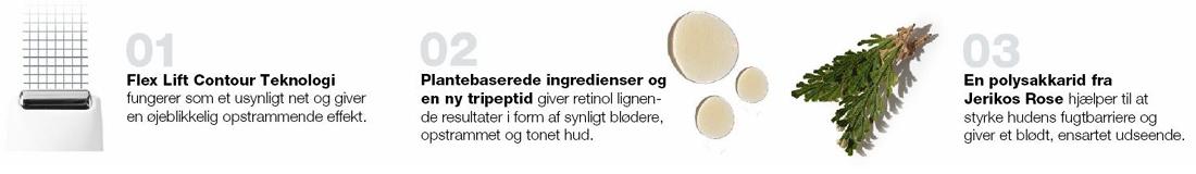 vigtige ingredienser i neck fit contour serum